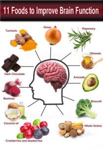 brain-food-poster